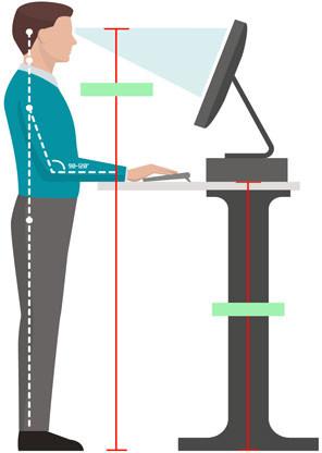Reglage optimal de la hauteur du bureau debout